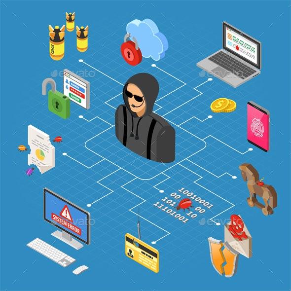 Hacker Activity Isometric Concept - Web Technology