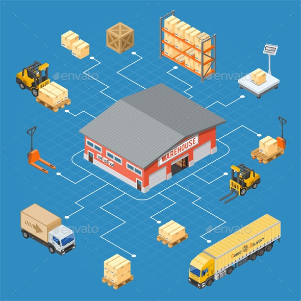 Warehouse Storage and Delivery Isometric Infographics - Concepts Business