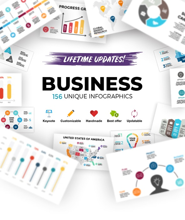 Business. Infographic Templates. Keynote. Updatable! - Business Keynote Templates