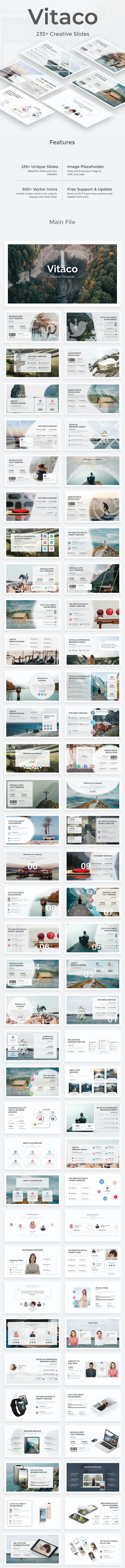 Vitaco Premium Google Slide Template - Google Slides Presentation Templates