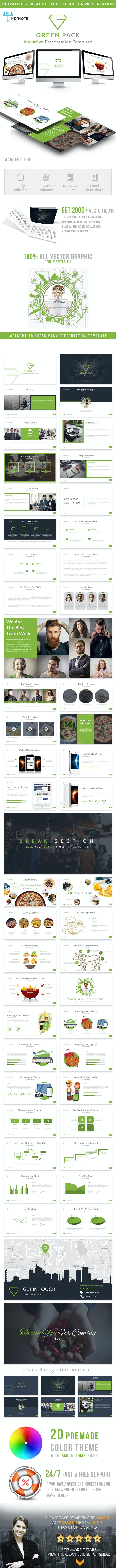Green Pack Keynote Presentation Template - Business Keynote Templates