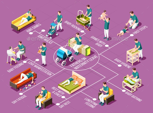 Fathers On Maternity Leave Isometric Flowchart - Business Conceptual
