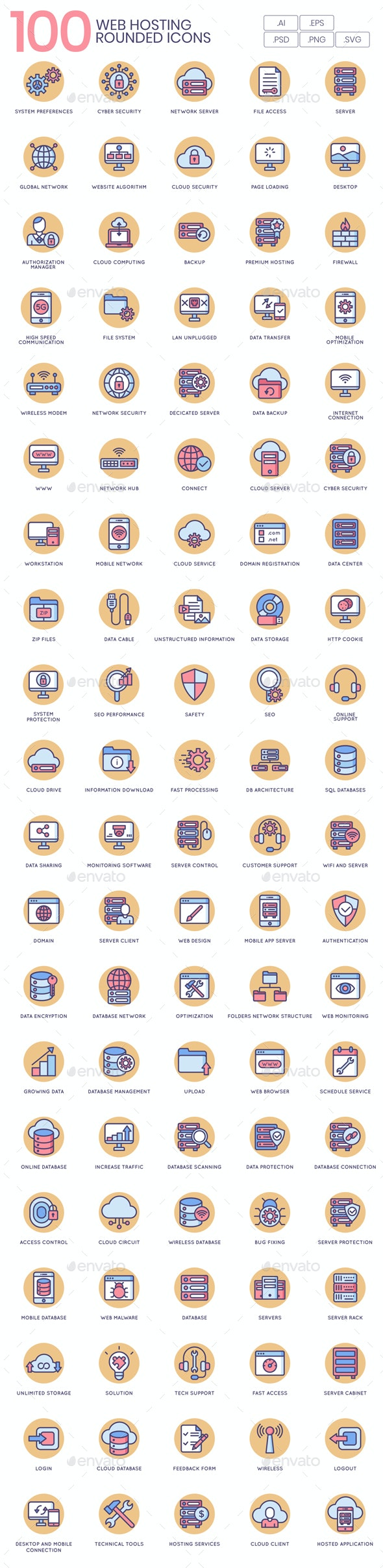 Web Hosting Icons - Butterscotch Series - Technology Icons