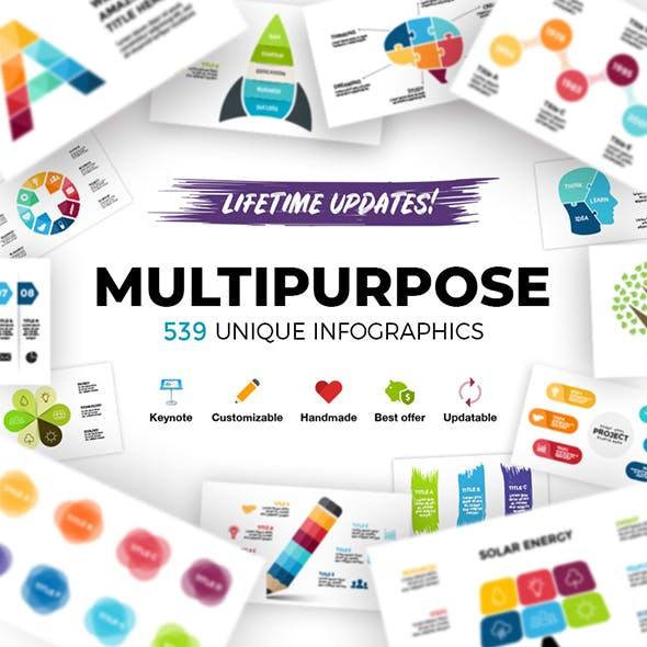 Multipurpose. Infographic Templates. Keynote. Updatable!