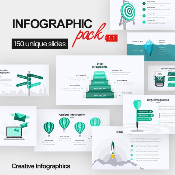 Infographic Pack - Keynote