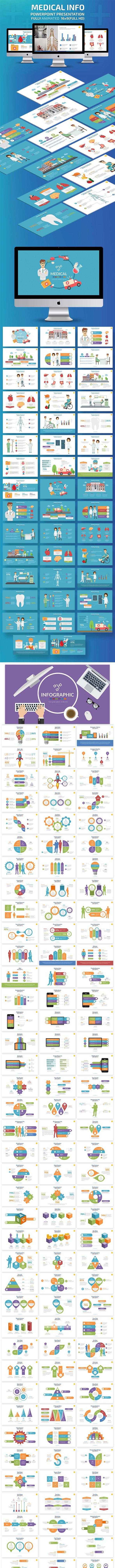 Medical Powerpoint Presentation - PowerPoint Templates Presentation Templates