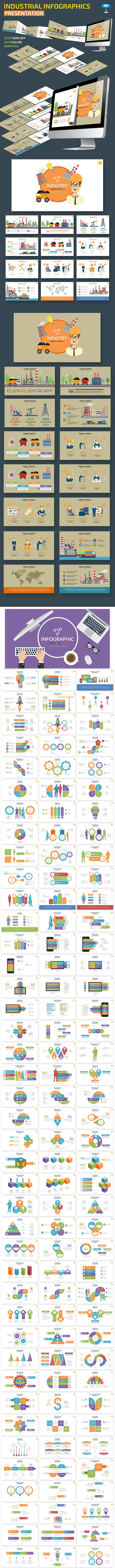 Industry Keynote Presentation - Keynote Templates Presentation Templates