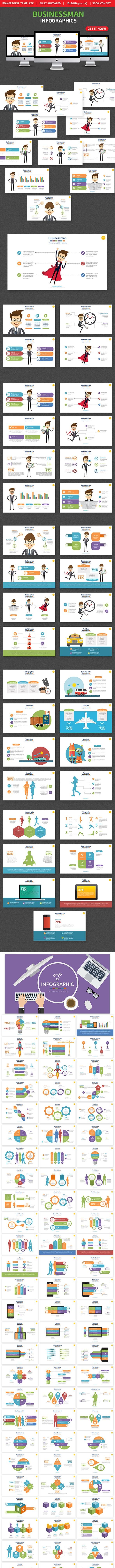 Businessman Powerpoint Presentation - PowerPoint Templates Presentation Templates