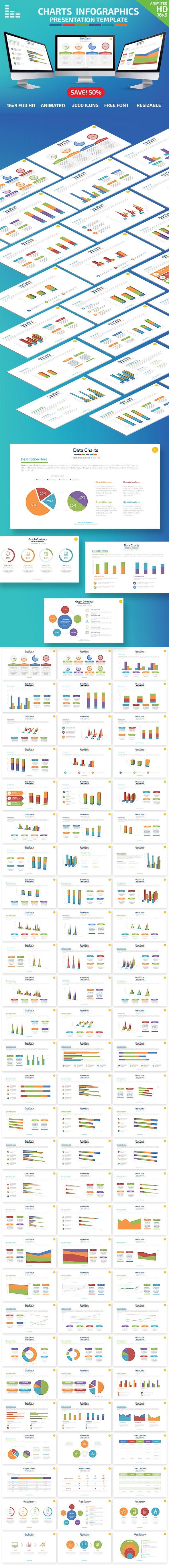 Charts Powerpoint Presentation - PowerPoint Templates Presentation Templates
