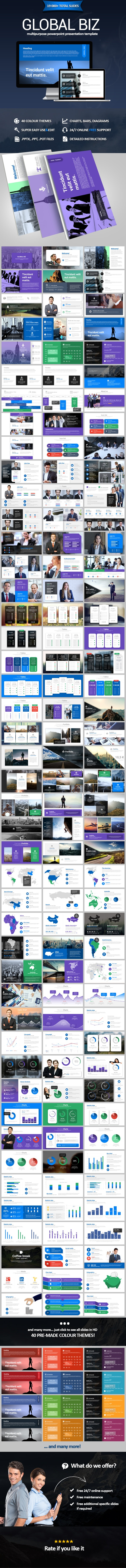 Global Biz Powerpoint Presentation Template - PowerPoint Templates Presentation Templates