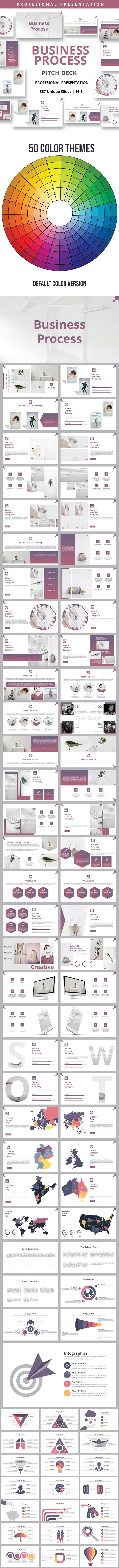 Business Process Keynote Presentation Template - Business Keynote Templates