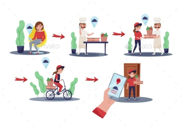 Process of Customer Order and Delivery Service - People Characters