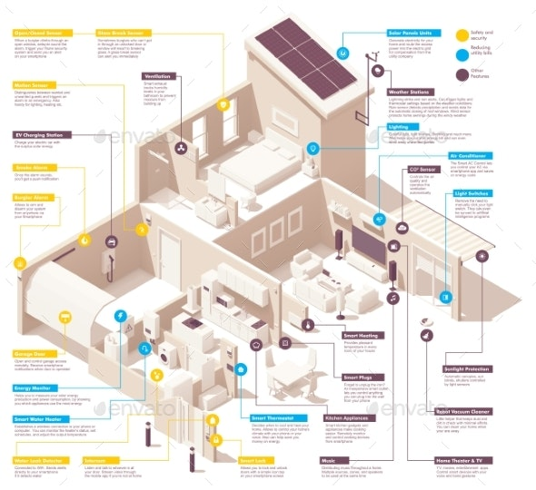 Vector Smart Home Infographic - Man-made Objects Objects
