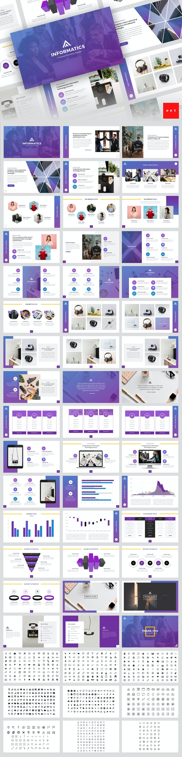 Informatics - IT Company PowerPoint Template - Business PowerPoint Templates