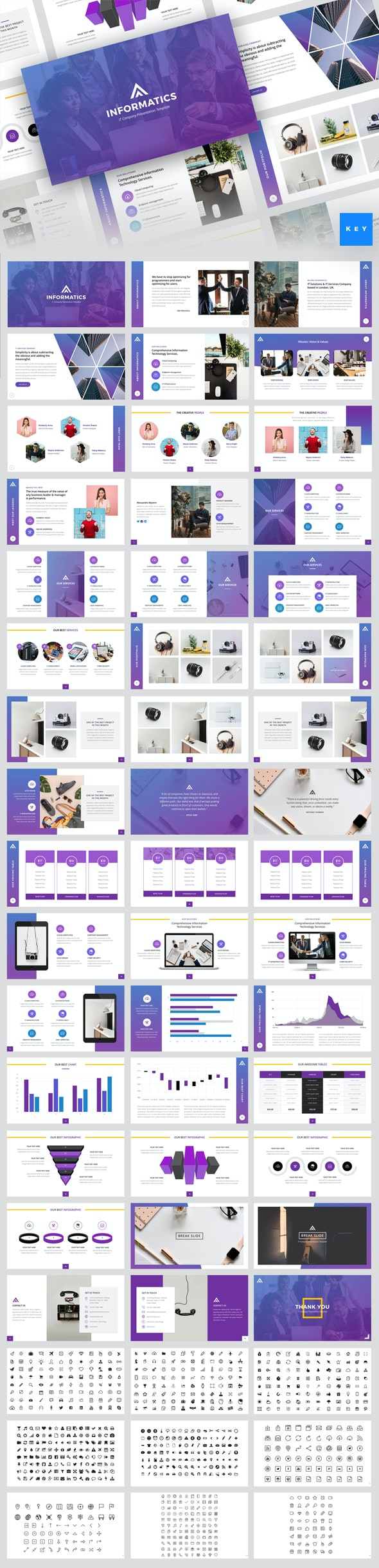Informatics - IT Company Keynote Template - Business PowerPoint Templates