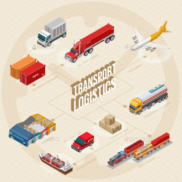 Scheme of Stages of Transport Logistics - Miscellaneous Vectors