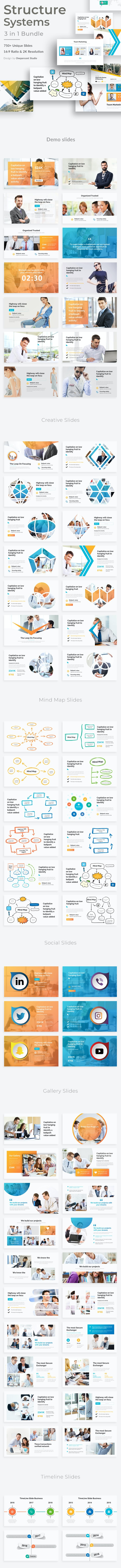 Structure System 3 in 1 Pitch Deck Bundle Powerpoint Template - Business PowerPoint Templates