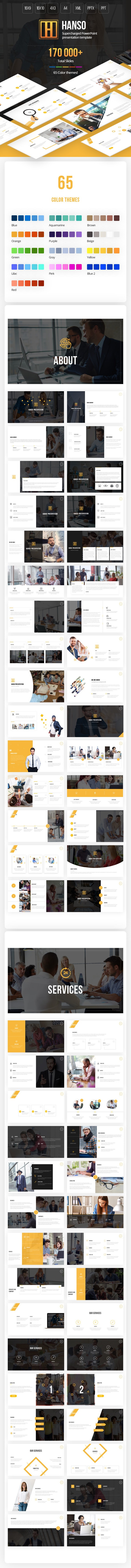 Hanso Multipurpose PowerPoint Template - Business PowerPoint Templates