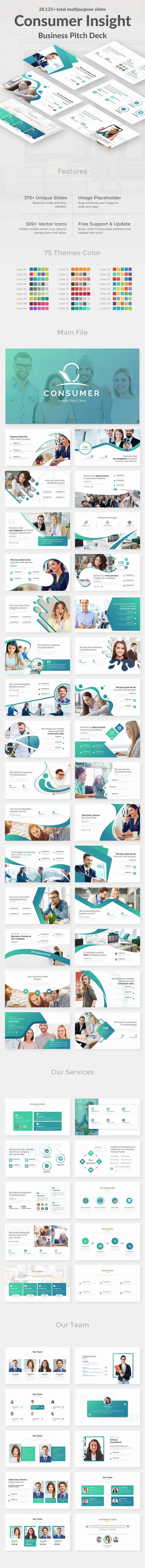 Consumer Insight Pitch Deck Powerpoint Template - Business PowerPoint Templates