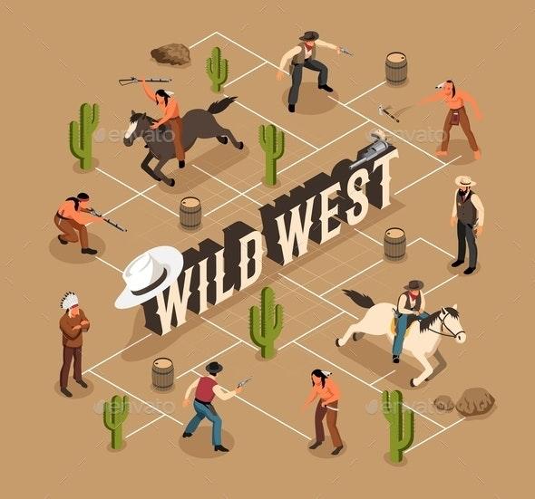 Wild West Isometric Flowchart - Miscellaneous Vectors