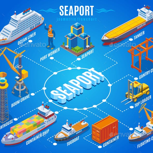 Seaport Isometric Flowchart