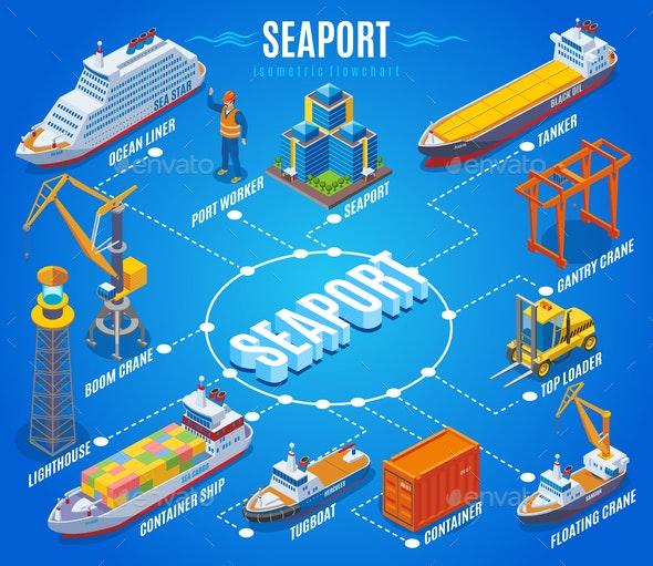 Seaport Isometric Flowchart - Industries Business
