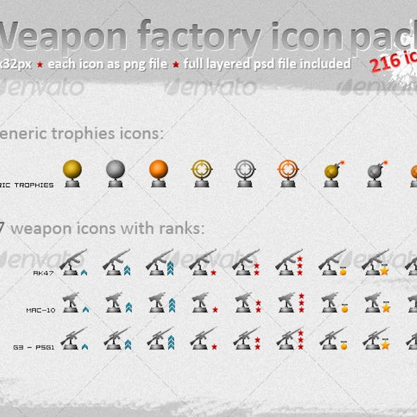 Weapon Icons and Trophies for Military Ranks