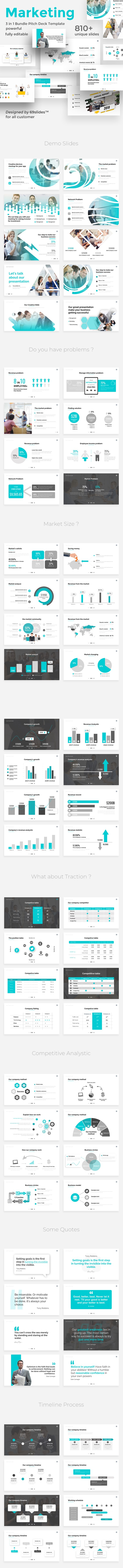 Marketing Assessment 3 in 1 Pitch Deck Bundle Powerpoint Template - Business PowerPoint Templates