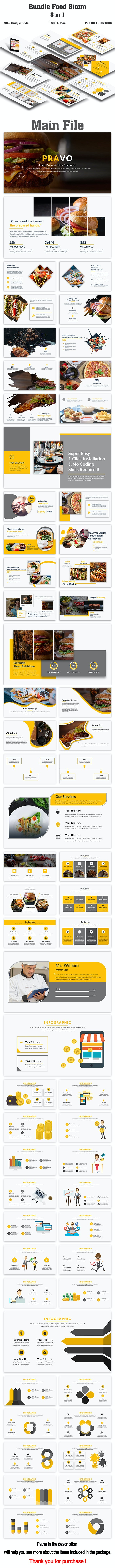 Food Bundle Storm 3 in 1 PowerPoint Template - Creative PowerPoint Templates