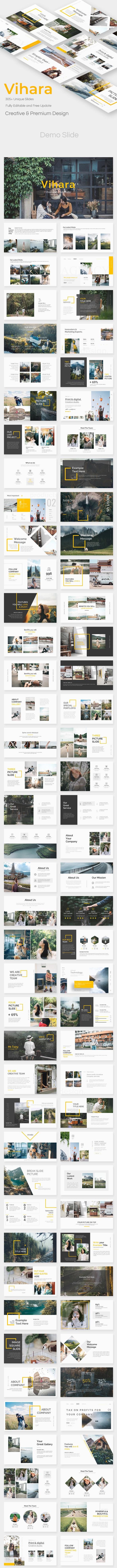 Vihara Premium Powerpoint Template - Creative PowerPoint Templates