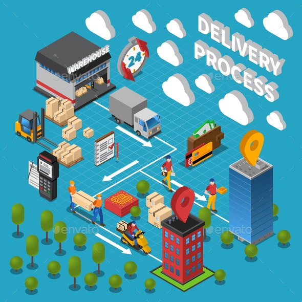 Delivery Process Isometric Composition - Miscellaneous Vectors