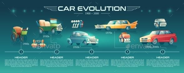 Car Technologies Evolution Cartoon Vector Banner - Retro Technology