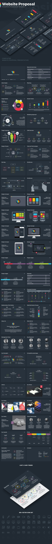Website Proposal PowerPoint Template - Business PowerPoint Templates
