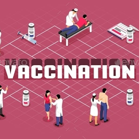Vaccination Isometric Flowchart