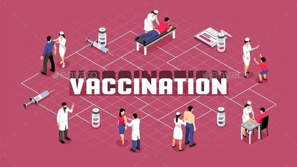 Vaccination Isometric Flowchart - Health/Medicine Conceptual