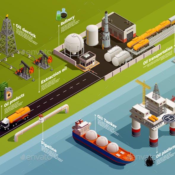 Oil Production Isometric  Flowchart