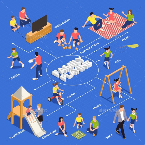 Family Playing Isometric Flowchart - Sports/Activity Conceptual