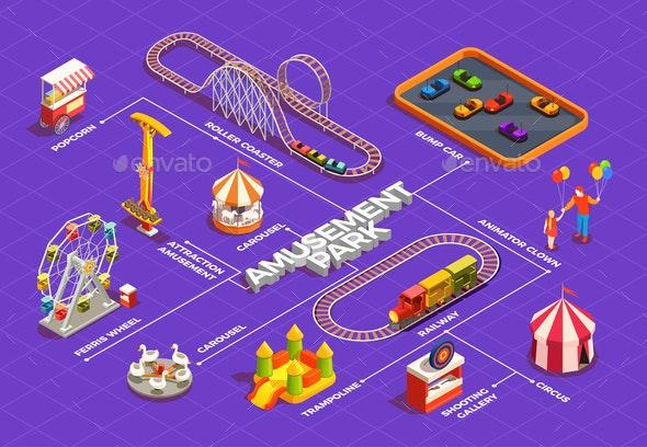 Amusement Park Flowchart - Industries Business