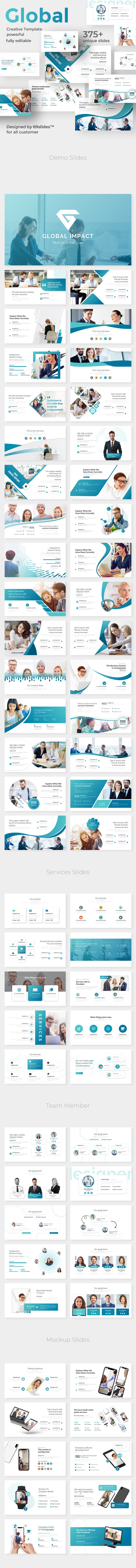 Global Impact Pitch Deck Powerpoint Template - Business PowerPoint Templates