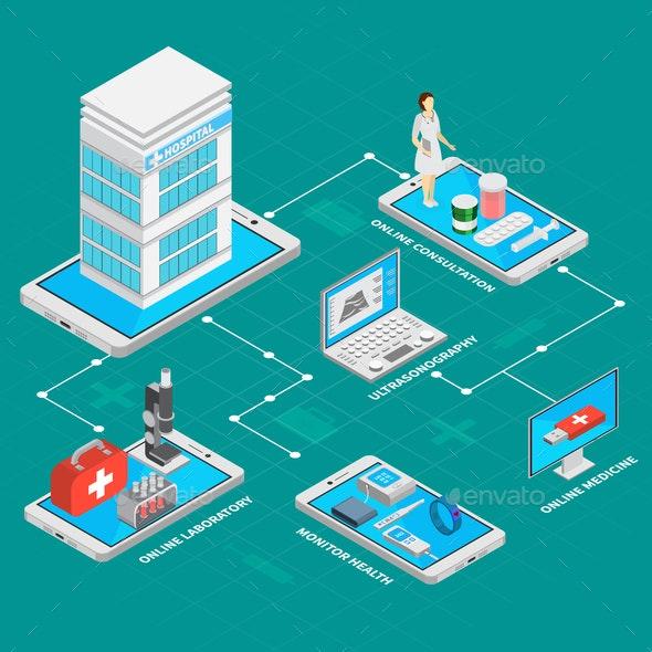 Mobile Medicine Isometric Flowchart - Health/Medicine Conceptual