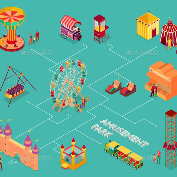 Amusement Park Isometric Flowchart