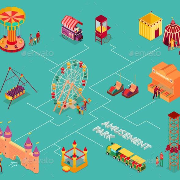 Amusement Park Isometric Flowchart