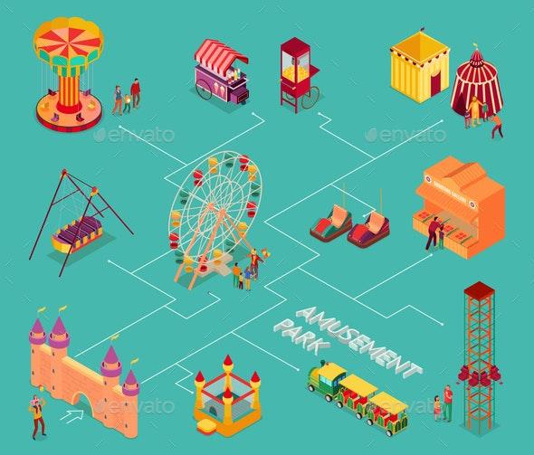 Amusement Park Isometric Flowchart - Food Objects