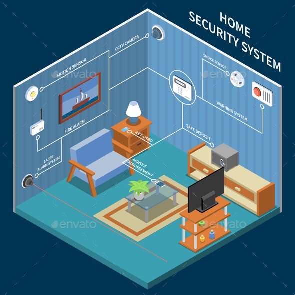 Home Security Isometric Background - Man-made Objects Objects