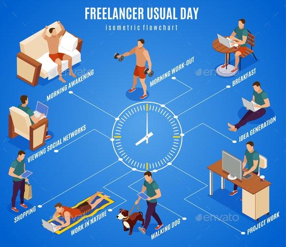 Freelancer Day Isometric Flowchart - Backgrounds Decorative