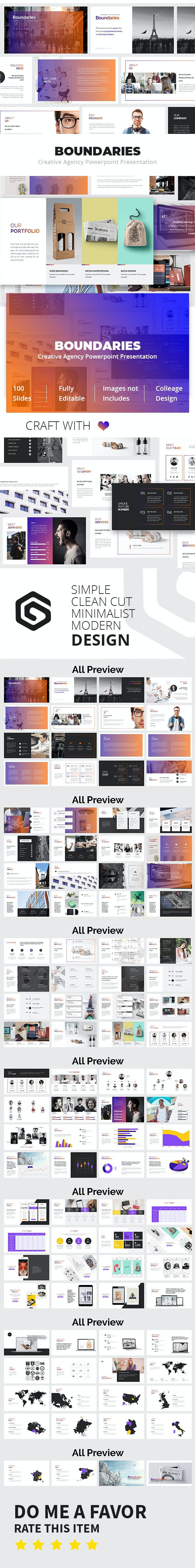 Boundaries Creative Agency Powerpoint Presentation - Creative PowerPoint Templates