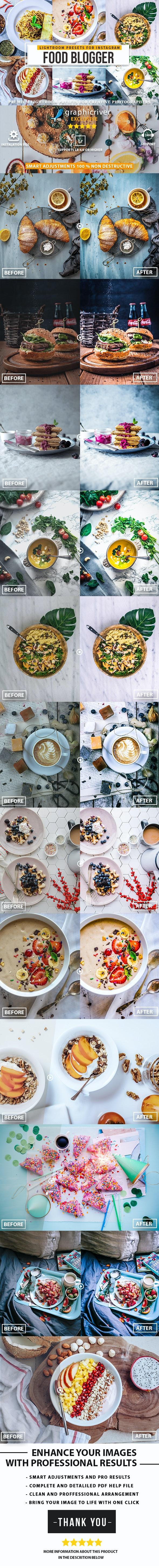 Food Blogger Lightroom Presets - Lightroom Presets Add-ons
