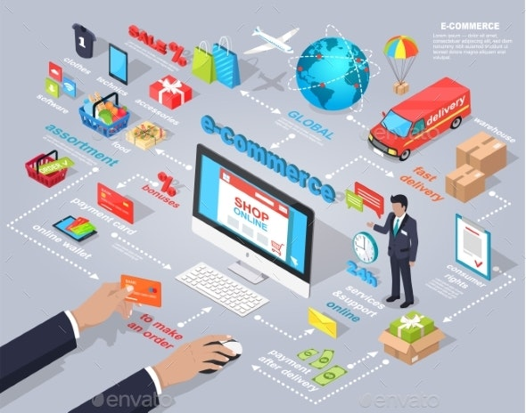 E-Commerce Global Internet Purchasing Concept - Computers Technology
