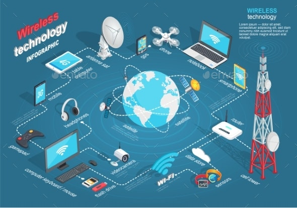 Wireless Technology Infographic Scheme on Blue - Communications Technology