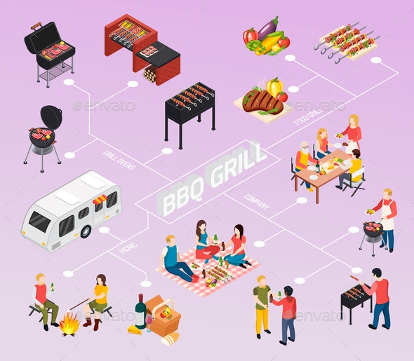Bbq Grill Picnic Isometic Flowchart - Food Objects